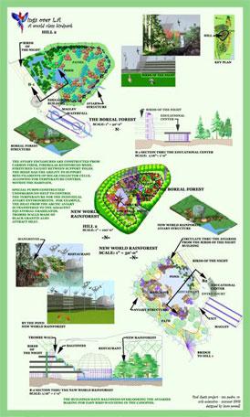 habitatplans456