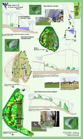 habitats456